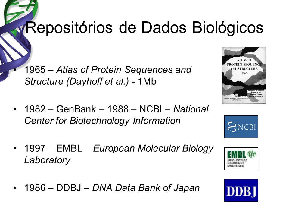 Repositórios de Dados Biológicos 1965 – Atlas of Protein Sequences and Structure (Dayhoff et al.) - 1Mb 1982 – GenBank – 1988 – NCBI – National Center