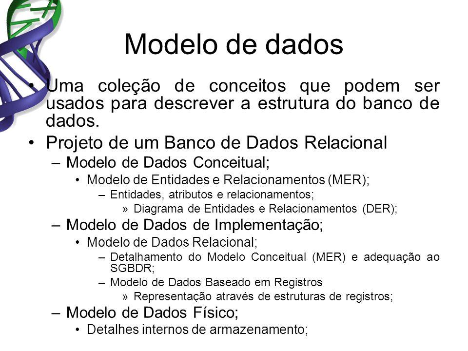Modelo de dados Uma coleção de conceitos que podem ser usados para descrever a estrutura do banco de dados. Projeto de um Banco de Dados Relacional –M