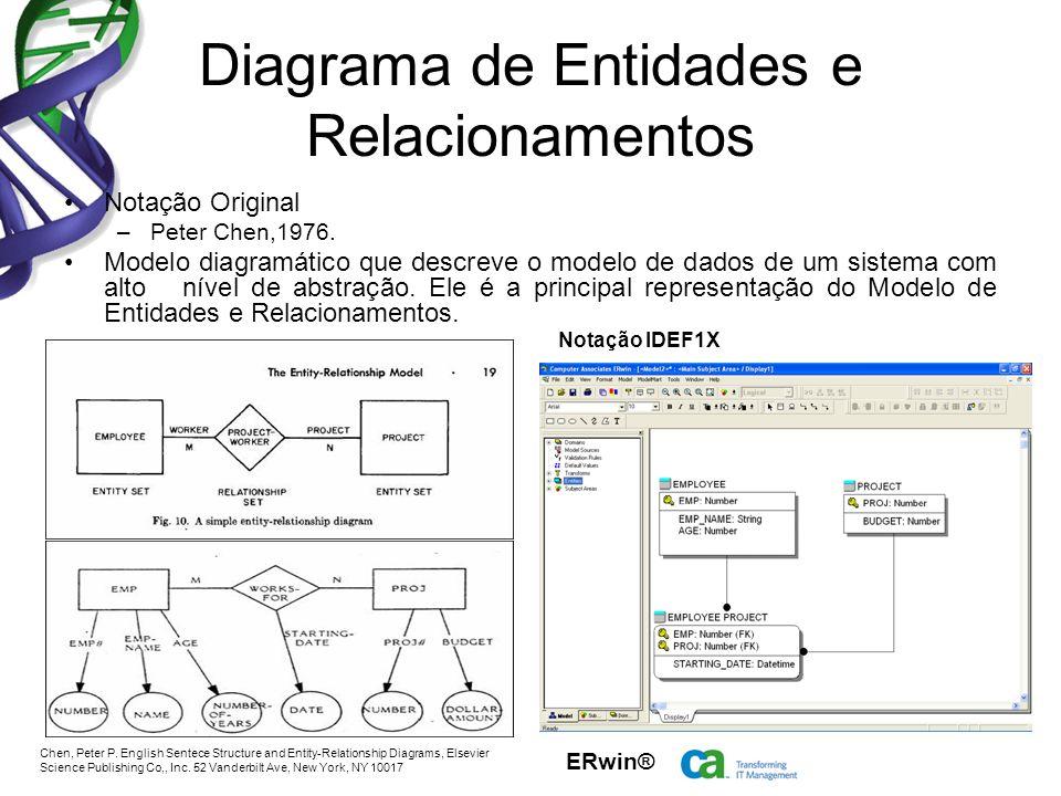 Diagrama de Entidades e Relacionamentos Notação Original –Peter Chen,1976. Modelo diagramático que descreve o modelo de dados de um sistema com alto n