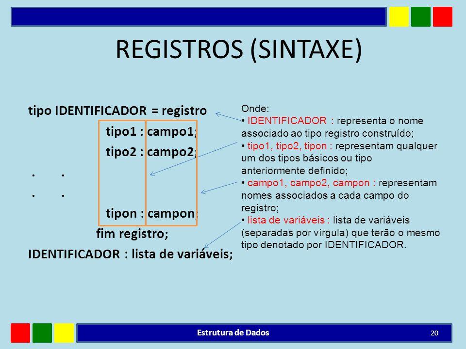 REGISTROS (SINTAXE) tipo IDENTIFICADOR = registro tipo1 : campo1; tipo2 : campo2;.. tipon : campon; fim registro; IDENTIFICADOR : lista de variáveis;