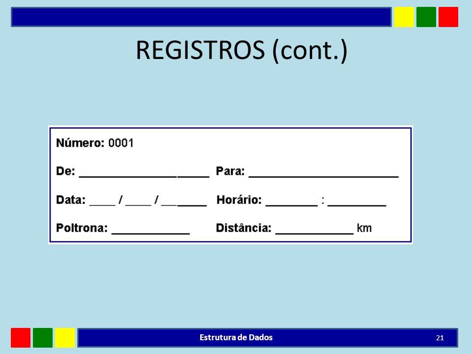 REGISTROS (cont.) Estrutura de Dados 21