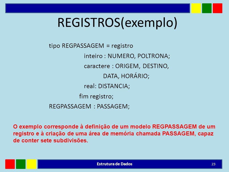 REGISTROS(exemplo) tipo REGPASSAGEM = registro inteiro : NUMERO, POLTRONA; caractere : ORIGEM, DESTINO, DATA, HORÁRIO; real: DISTANCIA; fim registro;