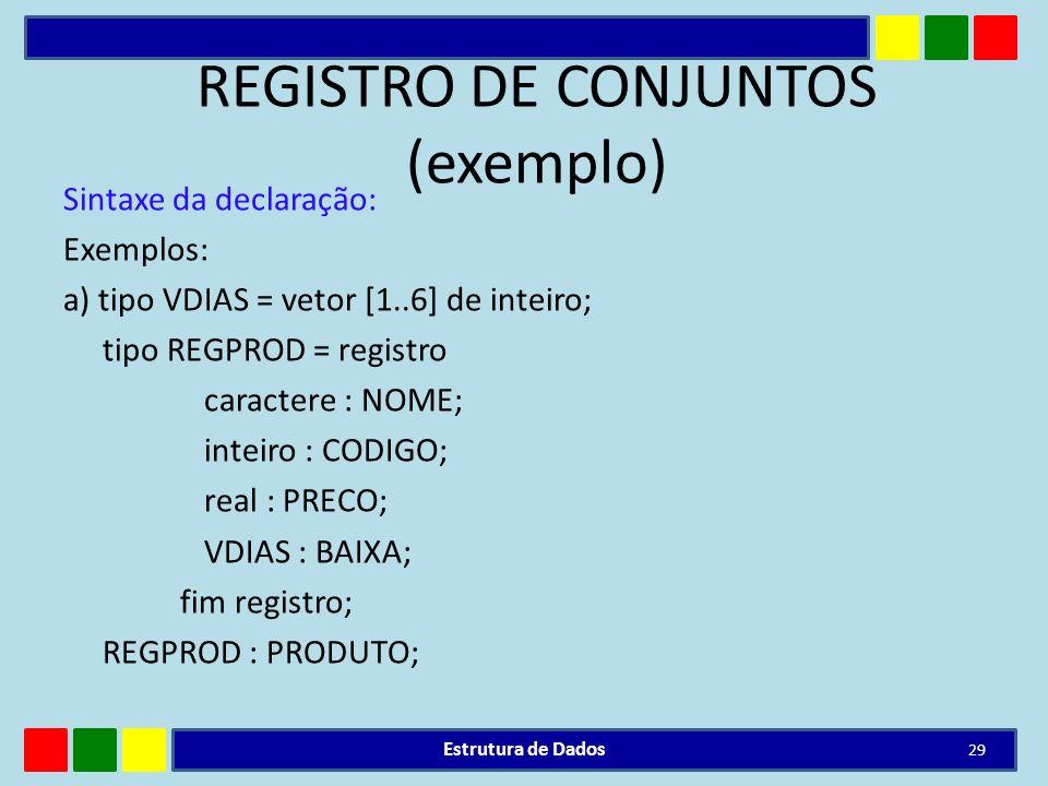 REGISTRO DE CONJUNTOS (exemplo) Sintaxe da declaração: Exemplos: a) tipo VDIAS = vetor [1..6] de inteiro; tipo REGPROD = registro caractere : NOME; in