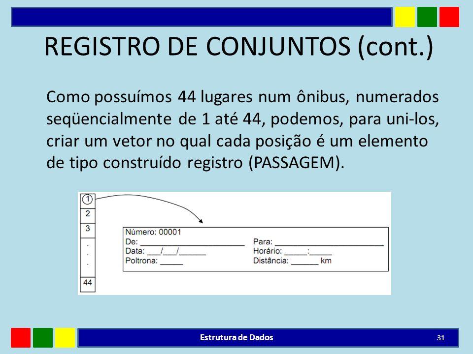 REGISTRO DE CONJUNTOS (cont.) Como possuímos 44 lugares num ônibus, numerados seqüencialmente de 1 até 44, podemos, para uni-los, criar um vetor no qu