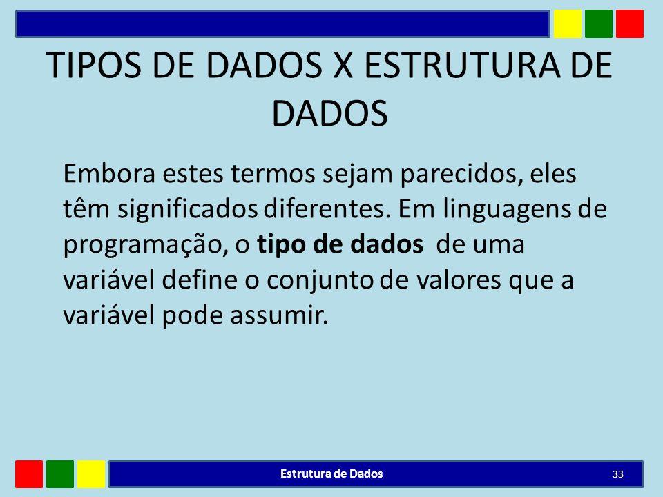 TIPOS DE DADOS X ESTRUTURA DE DADOS Embora estes termos sejam parecidos, eles têm significados diferentes. Em linguagens de programação, o tipo de dad