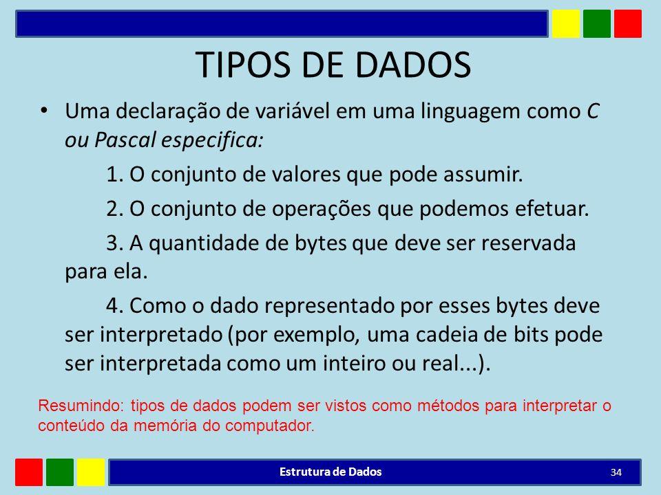 TIPOS DE DADOS Uma declaração de variável em uma linguagem como C ou Pascal especifica: 1. O conjunto de valores que pode assumir. 2. O conjunto de op
