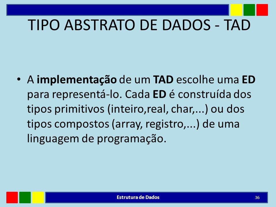 TIPO ABSTRATO DE DADOS - TAD A implementação de um TAD escolhe uma ED para representá-lo. Cada ED é construída dos tipos primitivos (inteiro,real, cha