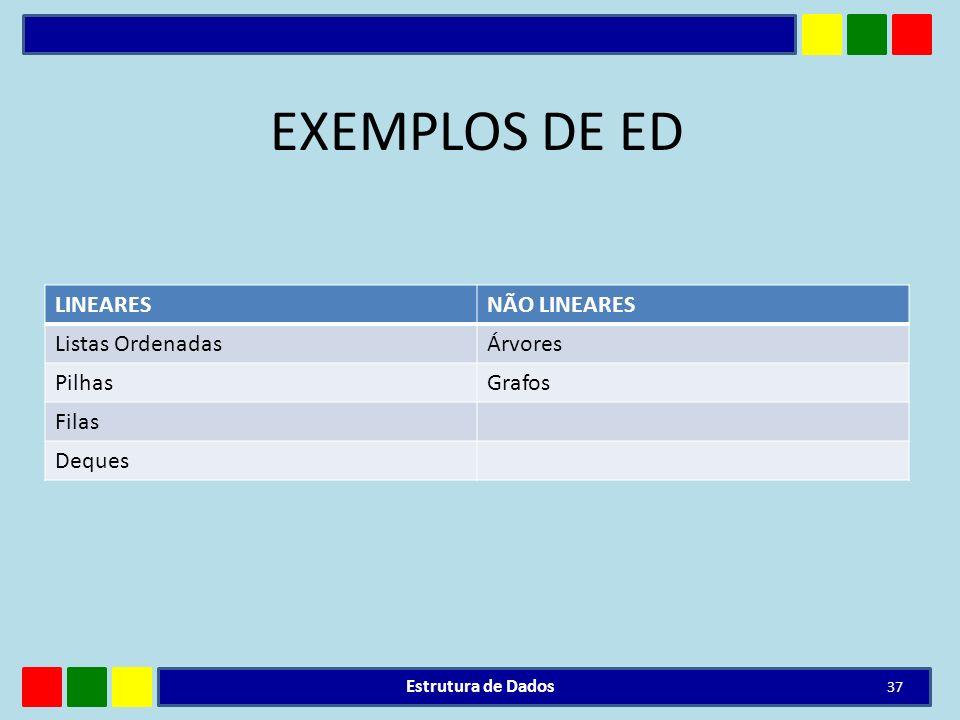 EXEMPLOS DE ED LINEARESNÃO LINEARES Listas OrdenadasÁrvores PilhasGrafos Filas Deques Estrutura de Dados 37