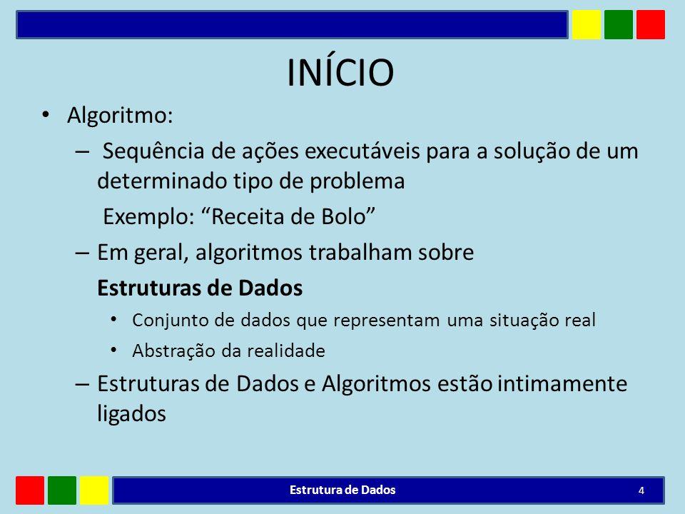 INÍCIO Algoritmo: – Sequência de ações executáveis para a solução de um determinado tipo de problema Exemplo: Receita de Bolo – Em geral, algoritmos t