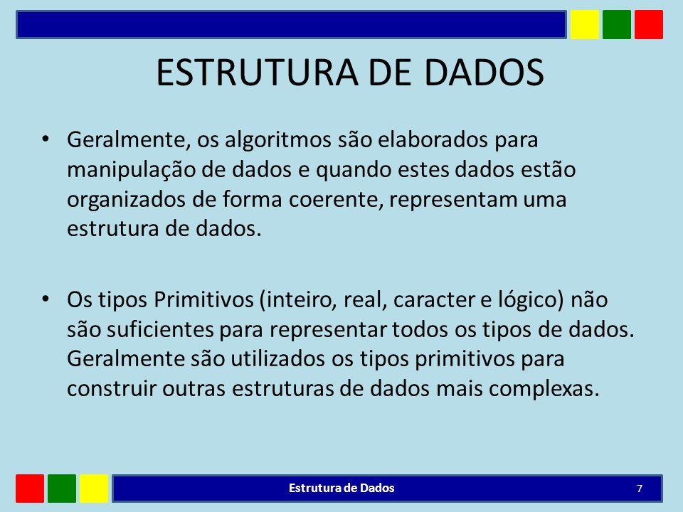 ESTRUTURA DE DADOS A organização dos dados é chamada de estrutura composta de dados que se divide em duas formas fundamentais: homogêneas (vetores e matrizes) e heterogêneas (registros).