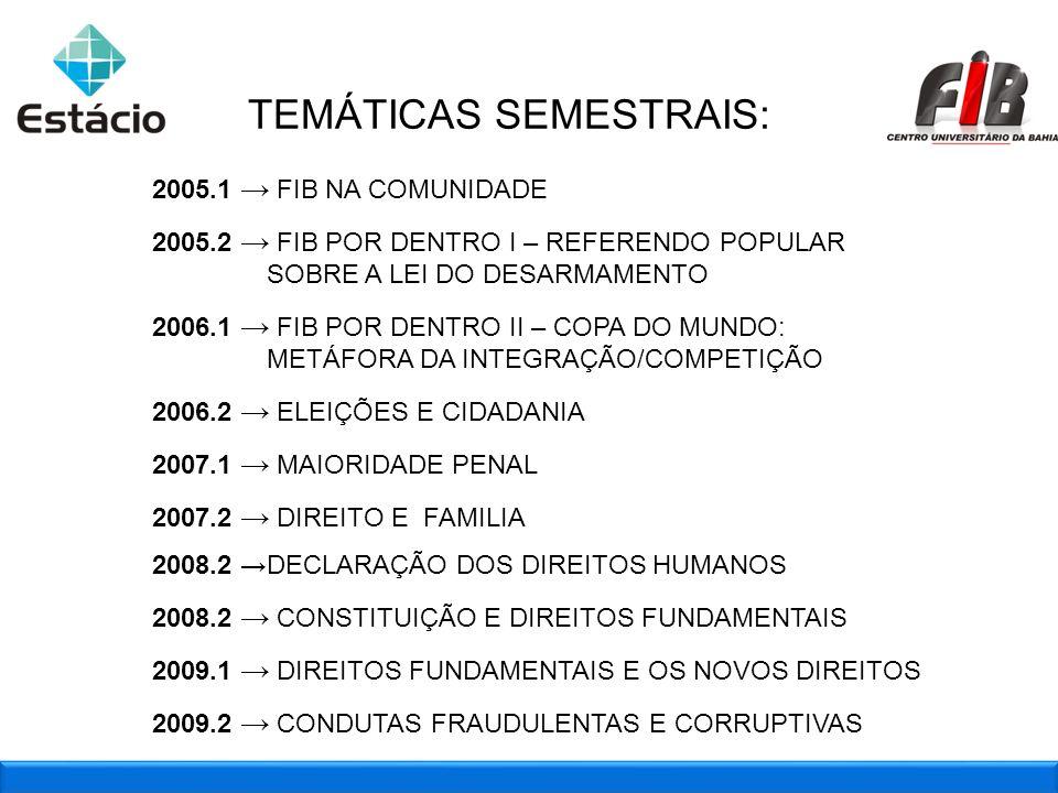 TEMÁTICAS SEMESTRAIS: 2005.1 FIB NA COMUNIDADE 2005.2 FIB POR DENTRO I – REFERENDO POPULAR SOBRE A LEI DO DESARMAMENTO 2006.1 FIB POR DENTRO II – COPA
