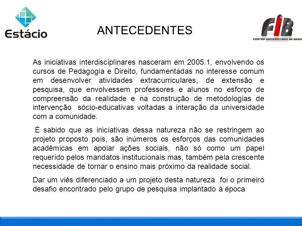 ANTECEDENTES As iniciativas interdisciplinares nasceram em 2005.1, envolvendo os cursos de Pedagogia e Direito, fundamentadas no interesse comum em de
