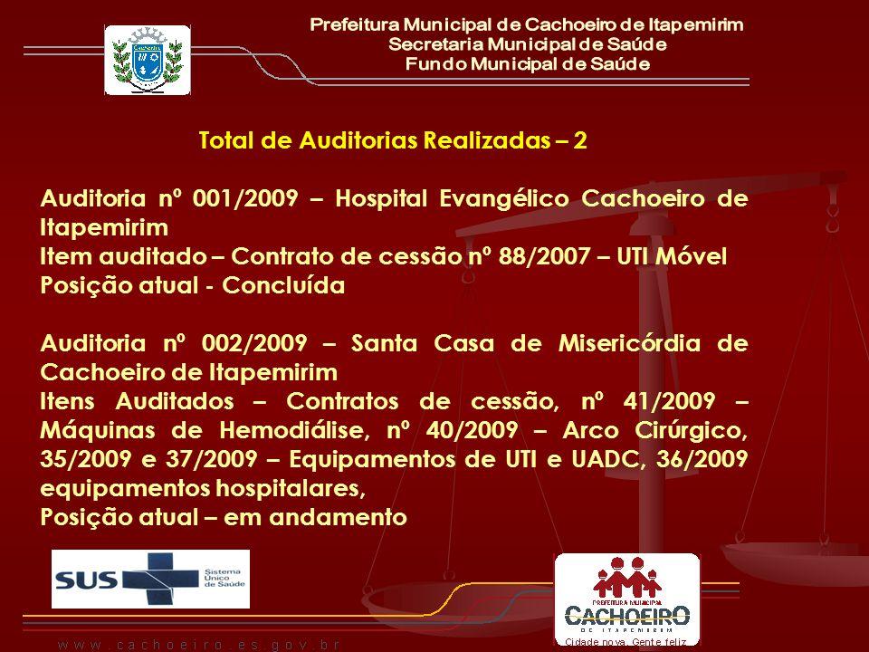 Total de Auditorias Realizadas – 2 Auditoria nº 001/2009 – Hospital Evangélico Cachoeiro de Itapemirim Item auditado – Contrato de cessão nº 88/2007 –