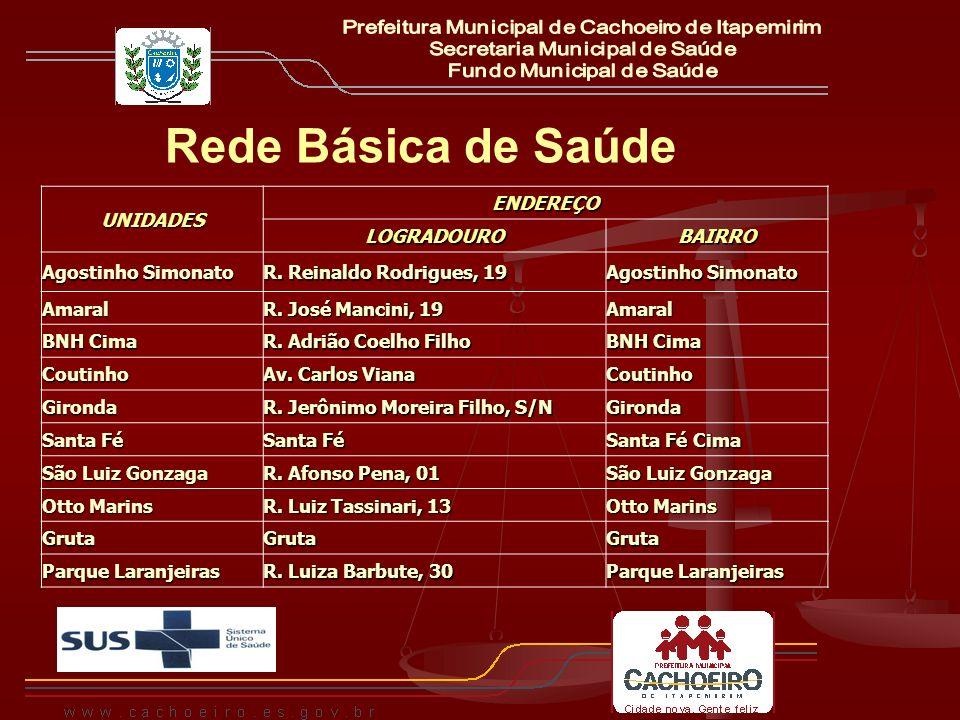 Rede de Equipes PSFSeq Unidades / Bairros Logradouro Nº Equipes Telefones1 Abelardo Machado R.