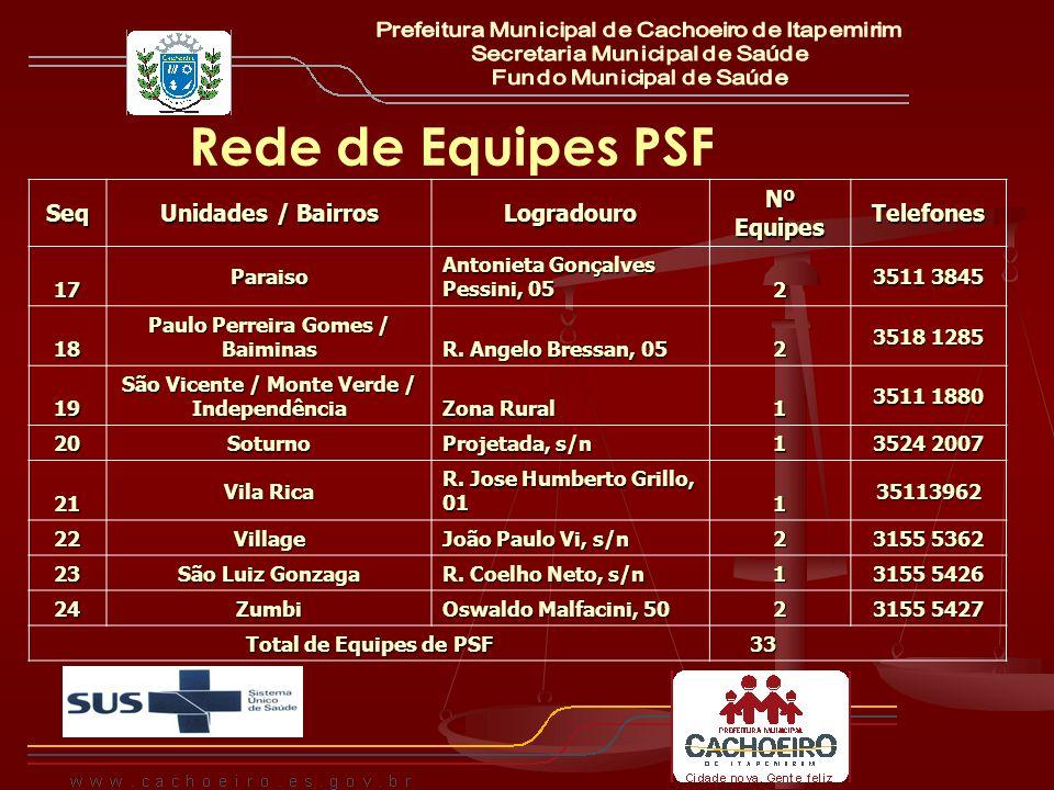 Rede de Equipes PSFSeq Unidades / Bairros Logradouro Nº Equipes Telefones17Paraiso Antonieta Gonçalves Pessini, 05 2 3511 3845 18 Paulo Perreira Gomes