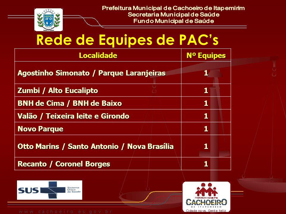 Rede de Equipes de PACsLocalidade Nº Equipes Agostinho Simonato / Parque Laranjeiras 1 Zumbi / Alto Eucalipto 1 BNH de Cima / BNH de Baixo 1 Valão / T