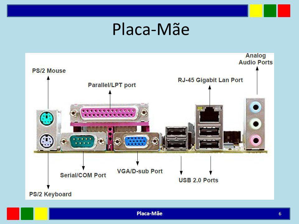O soquete do processador é uma das principais características da placa-mãe, é através desse soquete que sabemos qual processador é compatível com a placa.