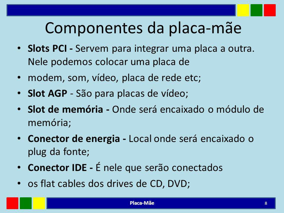 Componentes da placa-mãe DVI-I Port – Porta usada para projetar imagem em uma TV-LCD, que seja compatível com este tipo de conexão; HDMI - tecnologia de conexão capaz de lidar com áudio e vídeo ao mesmo tempo; Conector S/PDIF - Ele é um padrão para transferência de áudio digital entre dispositivos.
