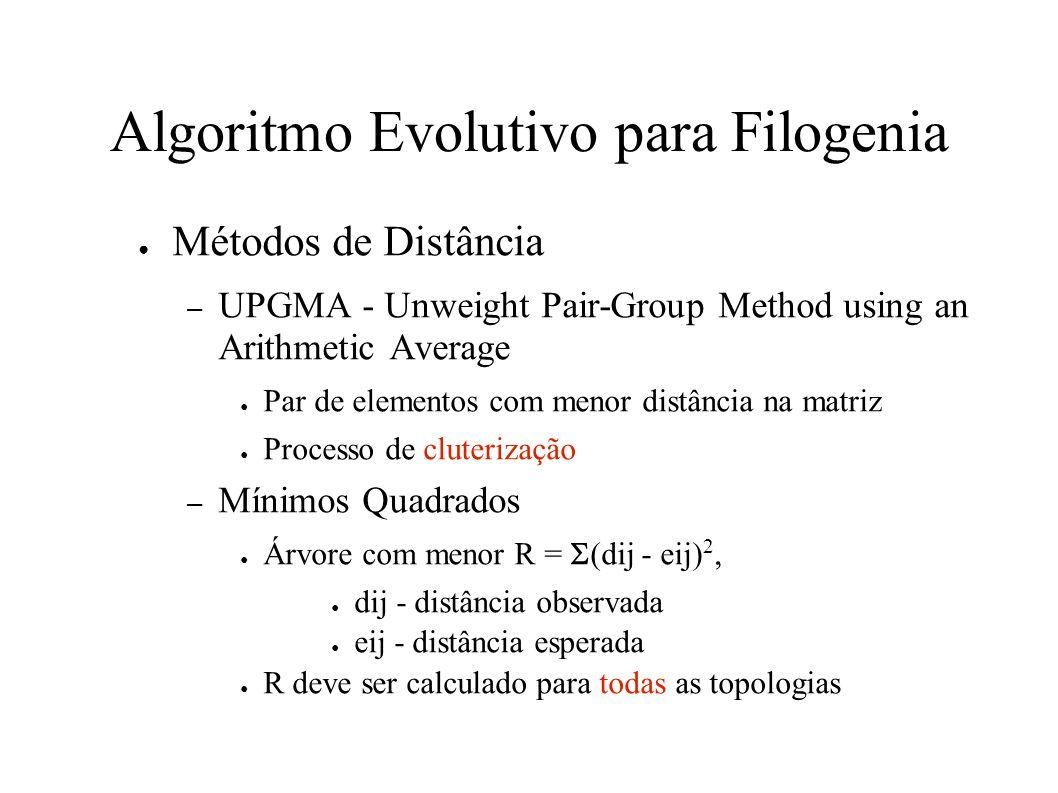 Algoritmo Evolutivo para Filogenia Métodos de Distância – UPGMA - Unweight Pair-Group Method using an Arithmetic Average Par de elementos com menor distância na matriz Processo de cluterização – Mínimos Quadrados Árvore com menor R = (dij - eij) 2, dij - distância observada eij - distância esperada R deve ser calculado para todas as topologias