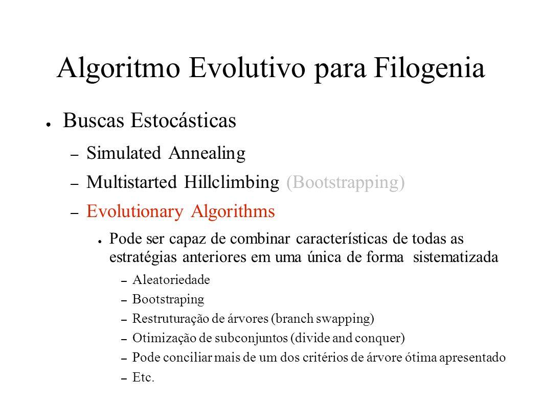 Algoritmo Evolutivo para Filogenia Buscas Estocásticas – Simulated Annealing – Multistarted Hillclimbing (Bootstrapping) – Evolutionary Algorithms Pode ser capaz de combinar características de todas as estratégias anteriores em uma única de forma sistematizada – Aleatoriedade – Bootstraping – Restruturação de árvores (branch swapping) – Otimização de subconjuntos (divide and conquer) – Pode conciliar mais de um dos critérios de árvore ótima apresentado – Etc.