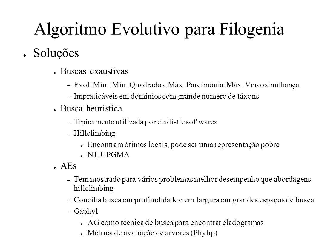 Algoritmo Evolutivo para Filogenia Soluções Buscas exaustivas – Evol.