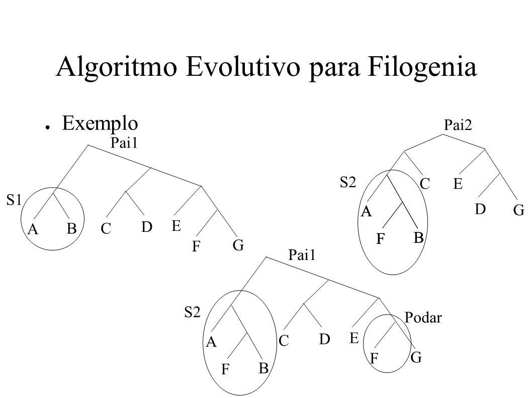 Algoritmo Evolutivo para Filogenia Exemplo A BC D E G F S1 Pai1 C D E G S2 Pai2 A B F C D E G F S2 Pai1 A B F A B F Podar
