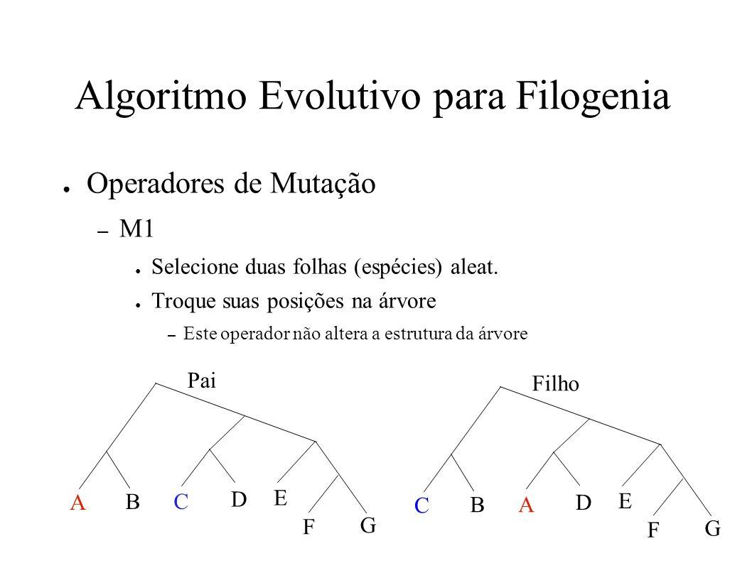 Algoritmo Evolutivo para Filogenia Operadores de Mutação – M1 Selecione duas folhas (espécies) aleat.