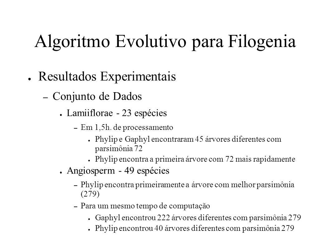 Algoritmo Evolutivo para Filogenia Resultados Experimentais – Conjunto de Dados Lamiiflorae - 23 espécies – Em 1,5h.