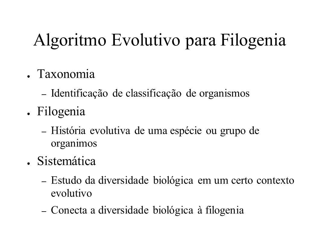 Algoritmo Evolutivo para Filogenia Taxonomia – Identificação de classificação de organismos Filogenia – História evolutiva de uma espécie ou grupo de organimos Sistemática – Estudo da diversidade biológica em um certo contexto evolutivo – Conecta a diversidade biológica à filogenia