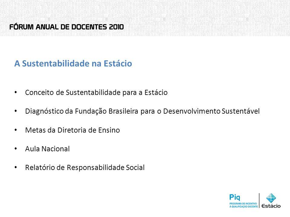 A Sustentabilidade na Estácio Conceito de Sustentabilidade para a Estácio Diagnóstico da Fundação Brasileira para o Desenvolvimento Sustentável Metas da Diretoria de Ensino Aula Nacional Relatório de Responsabilidade Social