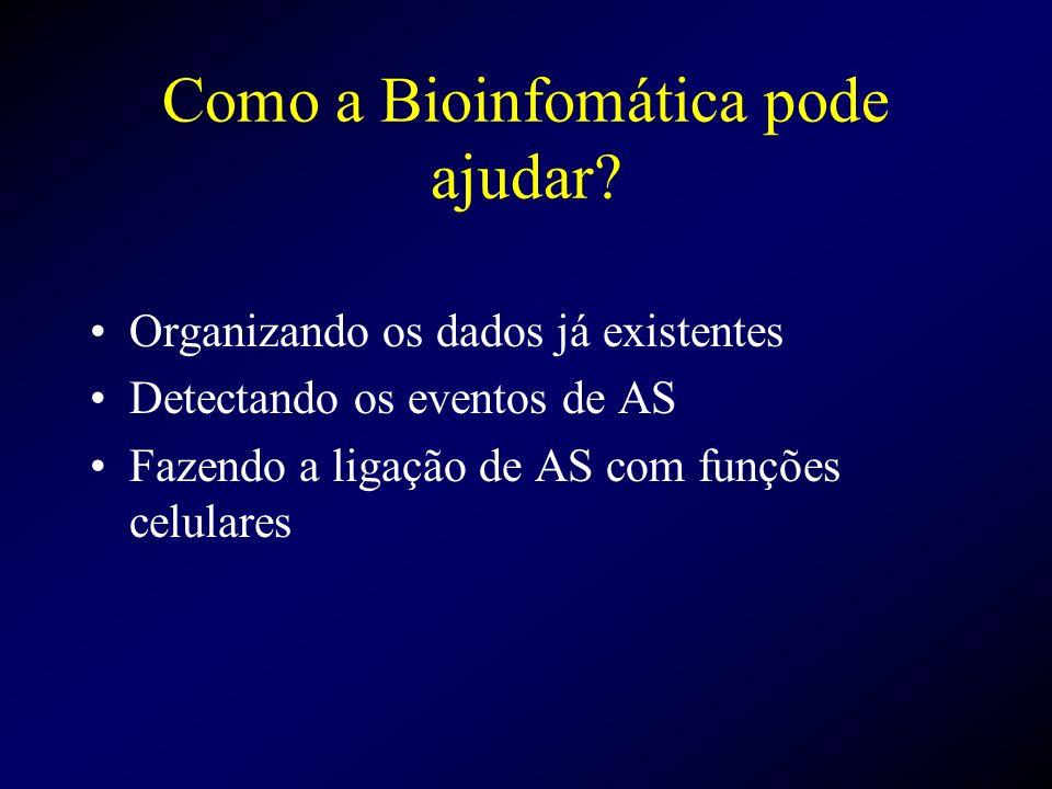 Como a Bioinfomática pode ajudar? Organizando os dados já existentes Detectando os eventos de AS Fazendo a ligação de AS com funções celulares