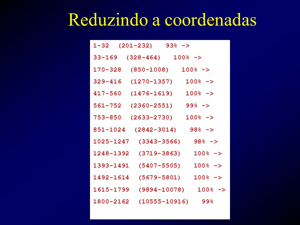 Reduzindo a coordenadas 1-32 (201-232) 93% -> 33-169 (328-464) 100% -> 170-328 (850-1008) 100% -> 329-416 (1270-1357) 100% -> 417-560 (1476-1619) 100%
