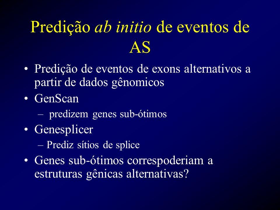 Predição ab initio de eventos de AS Predição de eventos de exons alternativos a partir de dados gênomicos GenScan – predizem genes sub-ótimos Genespli