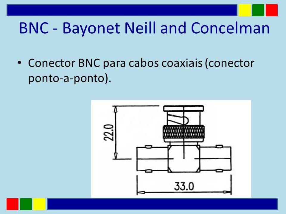 BNC - Bayonet Neill and Concelman Conector BNC para cabos coaxiais (conector ponto-a-ponto).