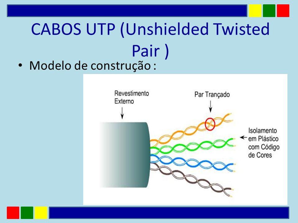 CABOS UTP (Unshielded Twisted Pair ) Modelo de construção :