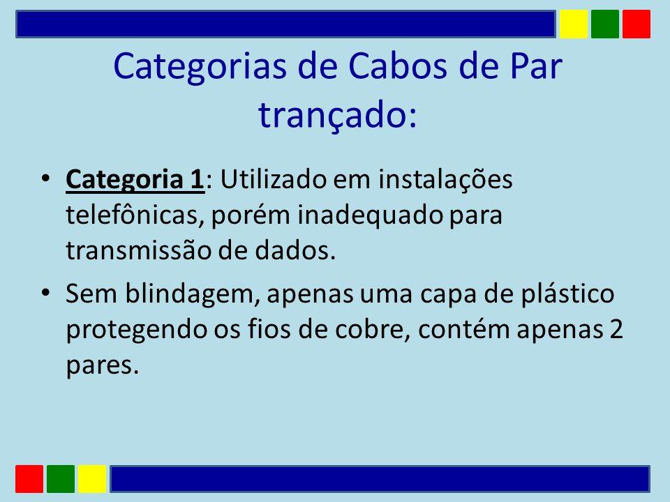 Categorias de Cabos de Par trançado: Categoria 1: Utilizado em instalações telefônicas, porém inadequado para transmissão de dados. Sem blindagem, ape