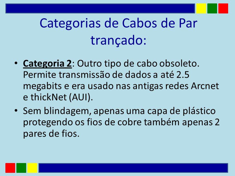 Categorias de Cabos de Par trançado: Categoria 2: Outro tipo de cabo obsoleto. Permite transmissão de dados a até 2.5 megabits e era usado nas antigas