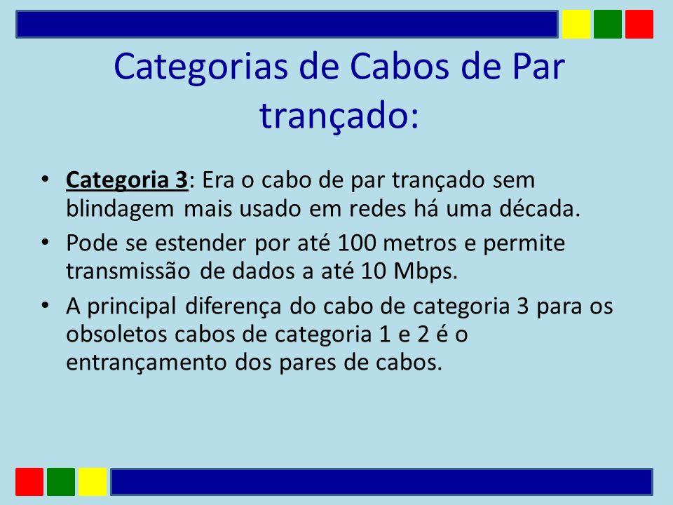 Categorias de Cabos de Par trançado: Categoria 3: Era o cabo de par trançado sem blindagem mais usado em redes há uma década. Pode se estender por até