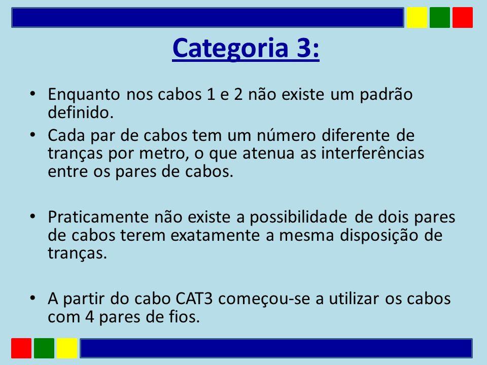 Categoria 3: Enquanto nos cabos 1 e 2 não existe um padrão definido. Cada par de cabos tem um número diferente de tranças por metro, o que atenua as i