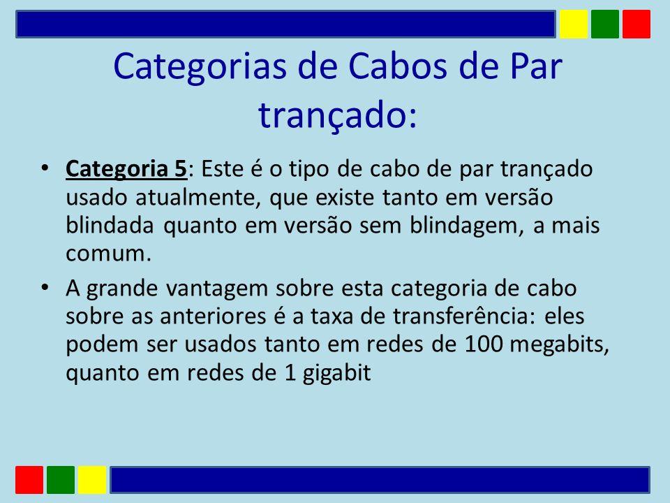 Categorias de Cabos de Par trançado: Categoria 5: Este é o tipo de cabo de par trançado usado atualmente, que existe tanto em versão blindada quanto e