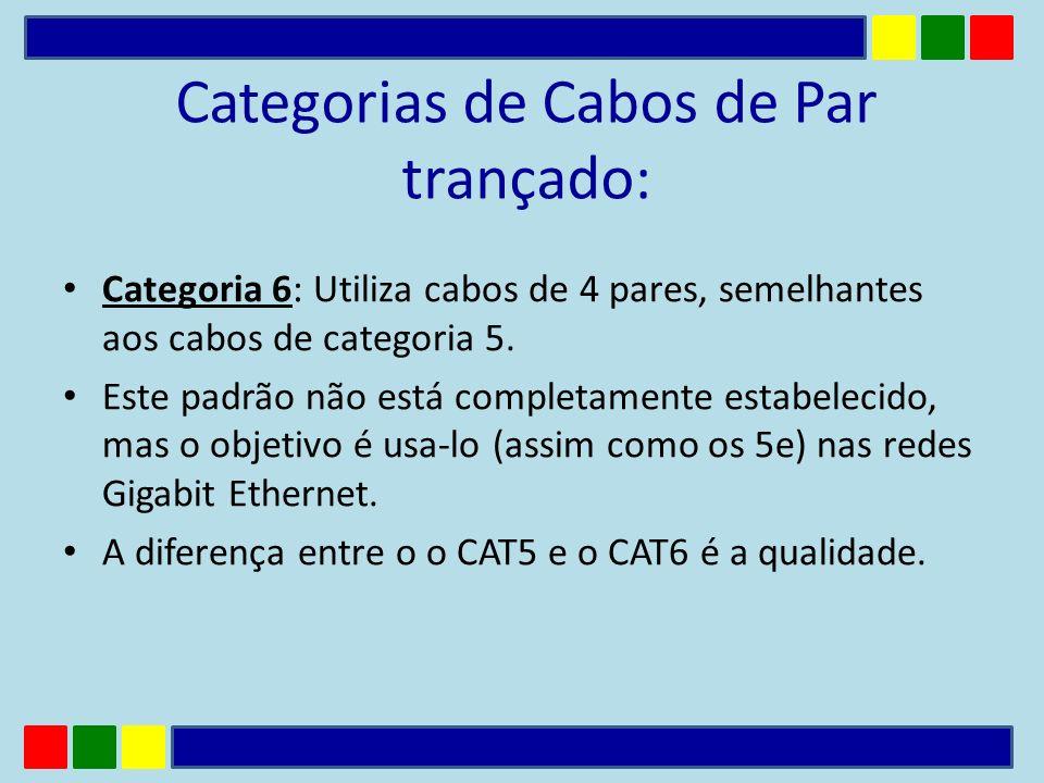 Categorias de Cabos de Par trançado: Categoria 6: Utiliza cabos de 4 pares, semelhantes aos cabos de categoria 5. Este padrão não está completamente e