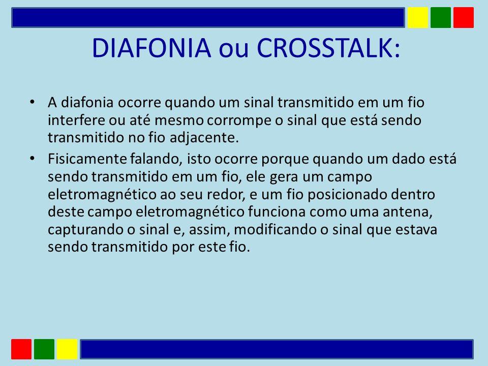 DIAFONIA ou CROSSTALK: A diafonia ocorre quando um sinal transmitido em um fio interfere ou até mesmo corrompe o sinal que está sendo transmitido no f