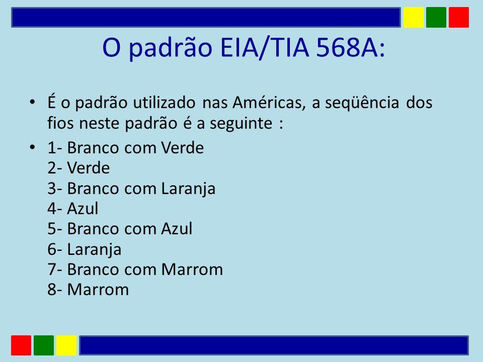 O padrão EIA/TIA 568A: É o padrão utilizado nas Américas, a seqüência dos fios neste padrão é a seguinte : 1- Branco com Verde 2- Verde 3- Branco com