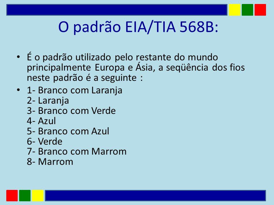 O padrão EIA/TIA 568B: É o padrão utilizado pelo restante do mundo principalmente Europa e Ásia, a seqüência dos fios neste padrão é a seguinte : 1- B