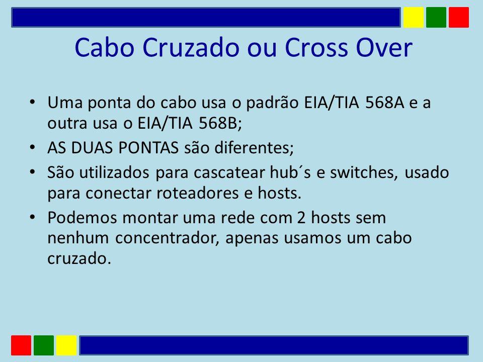 Cabo Cruzado ou Cross Over Uma ponta do cabo usa o padrão EIA/TIA 568A e a outra usa o EIA/TIA 568B; AS DUAS PONTAS são diferentes; São utilizados par