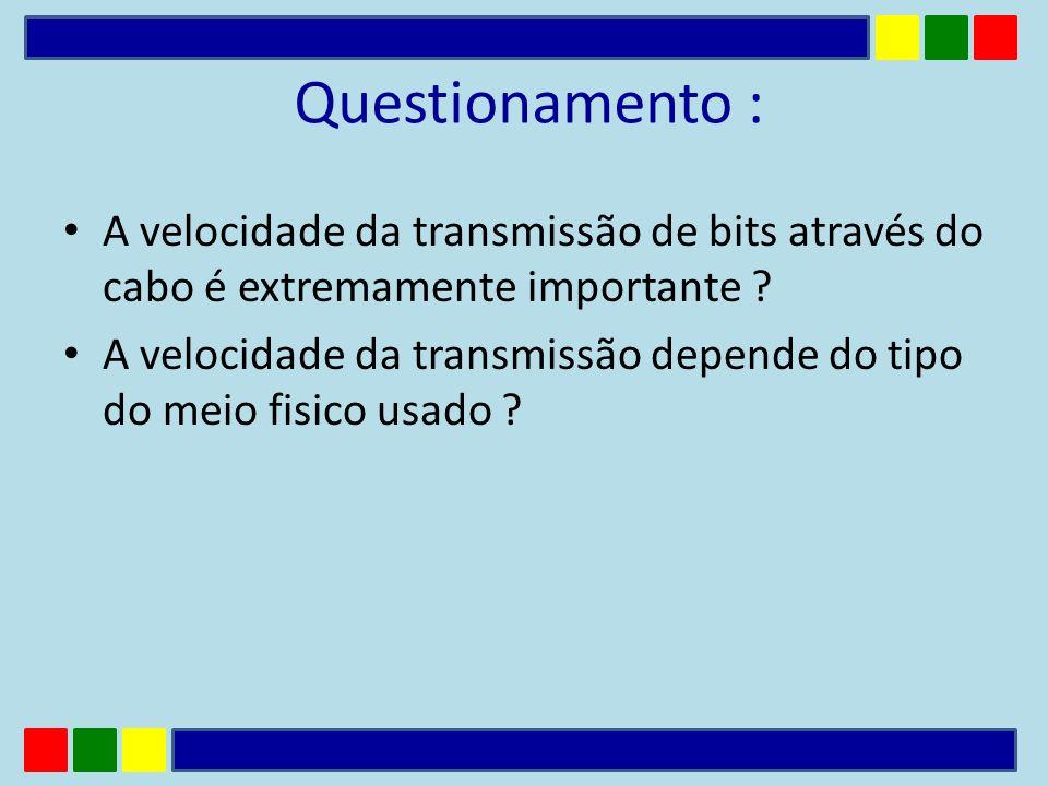 Questionamento : A velocidade da transmissão de bits através do cabo é extremamente importante ? A velocidade da transmissão depende do tipo do meio f