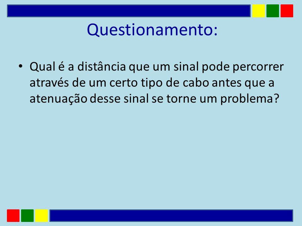 Questionamento: Qual é a distância que um sinal pode percorrer através de um certo tipo de cabo antes que a atenuação desse sinal se torne um problema