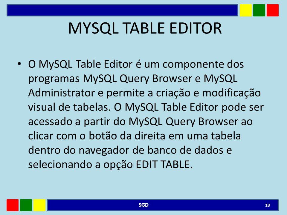 MYSQL TABLE EDITOR O MySQL Table Editor é um componente dos programas MySQL Query Browser e MySQL Administrator e permite a criação e modificação visu