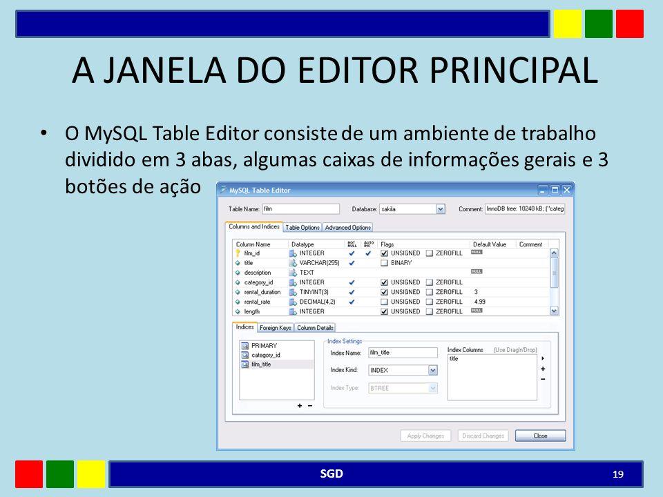 A JANELA DO EDITOR PRINCIPAL O MySQL Table Editor consiste de um ambiente de trabalho dividido em 3 abas, algumas caixas de informações gerais e 3 bot