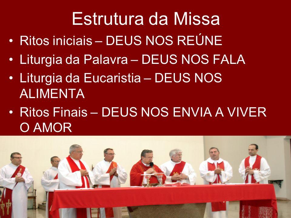 Estrutura da Missa Ritos iniciais – DEUS NOS REÚNE Liturgia da Palavra – DEUS NOS FALA Liturgia da Eucaristia – DEUS NOS ALIMENTA Ritos Finais – DEUS